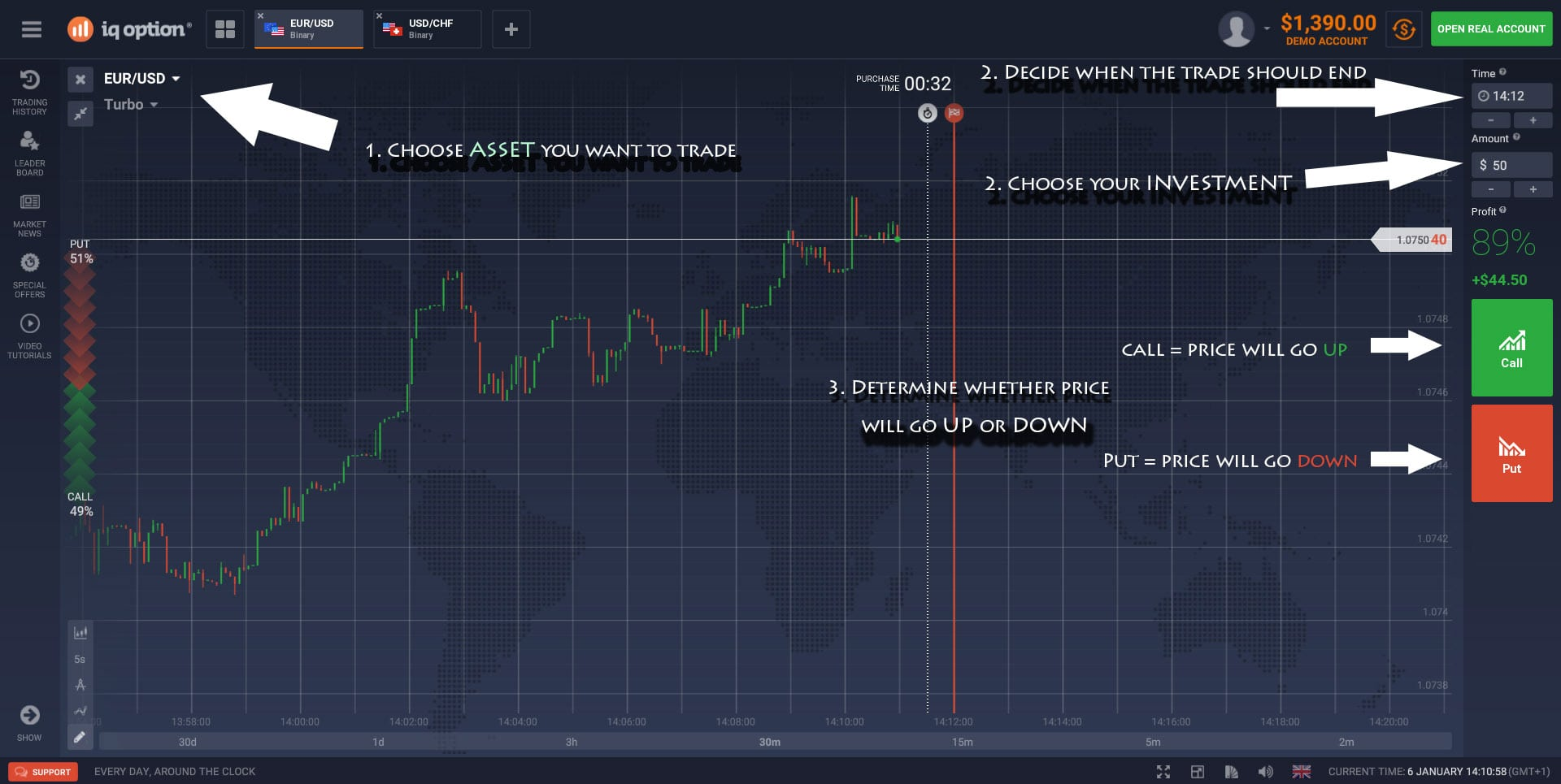 One minute scalping forex