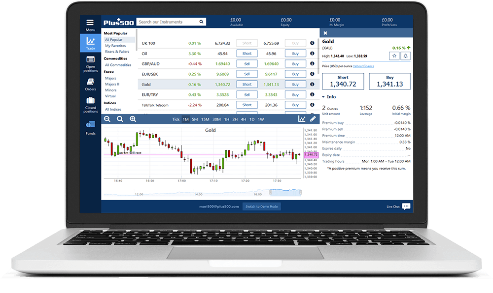 Plus500 Review – What to expect from the broker