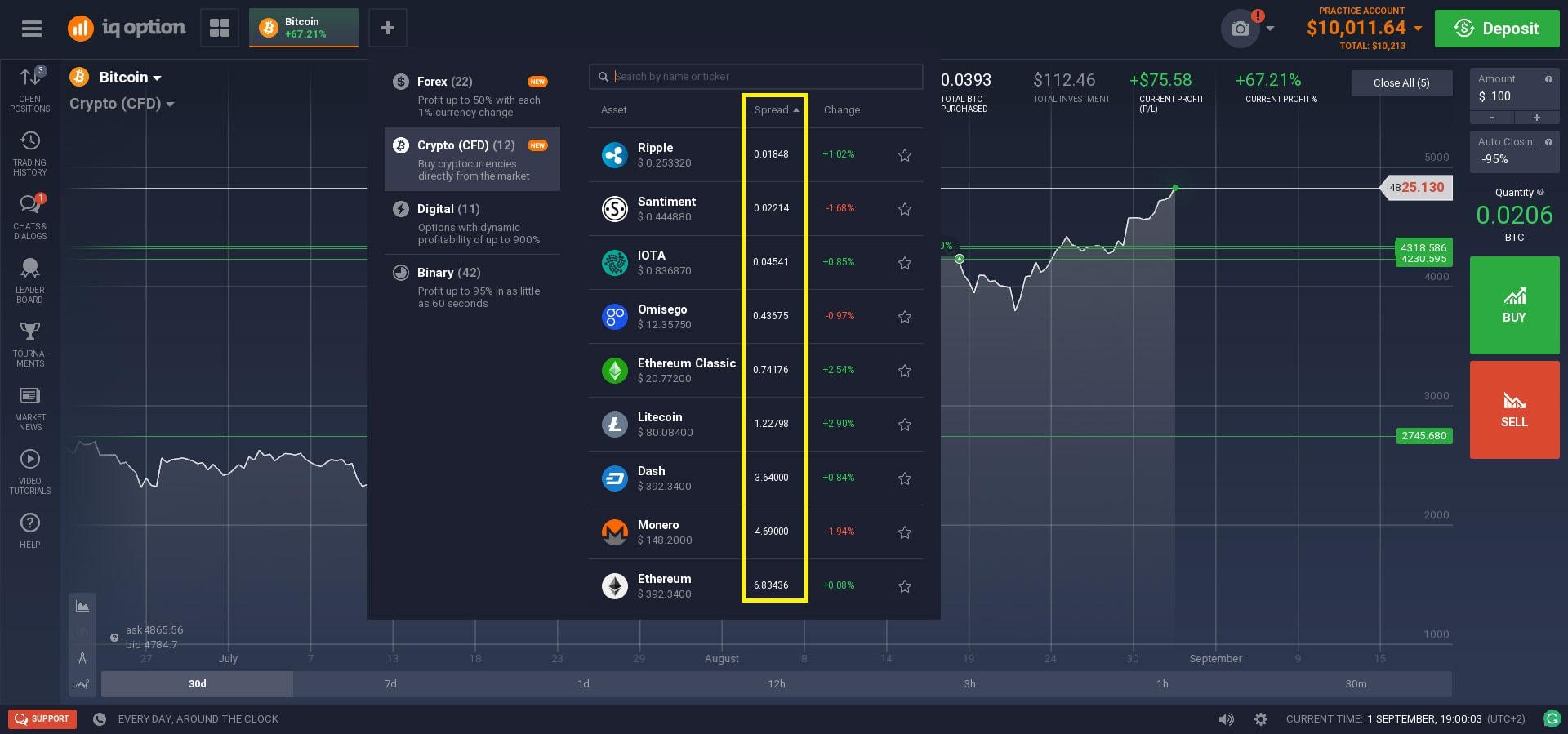 Event Calendar Crypto : Iq option crypto trading list of all cryptocurrencies