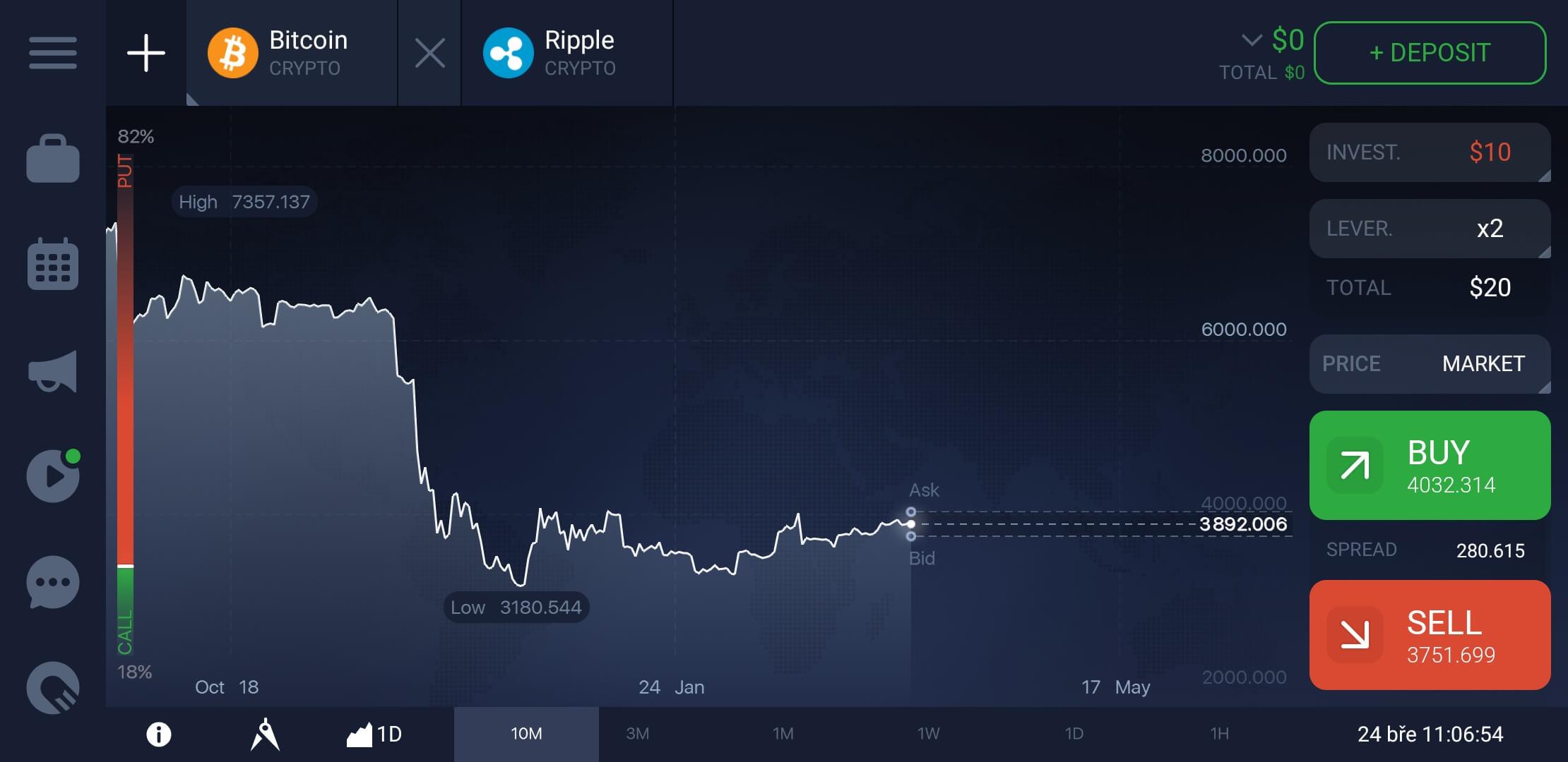 5 Best Stock Trading Apps for   blogger.com