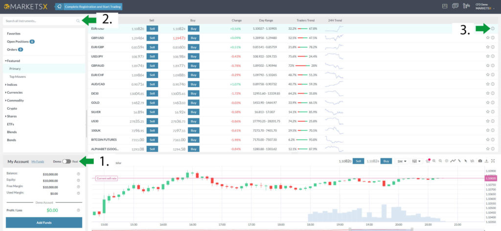 How to use the MARKETSX platform