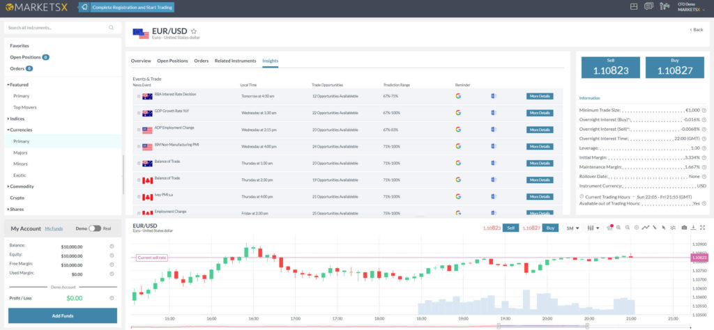 MARKETSX Review – What to expect from the broker